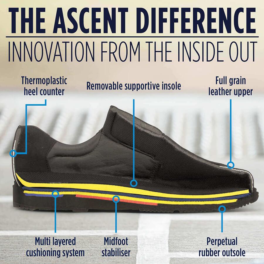 Ascent Kids: Shoe Finder